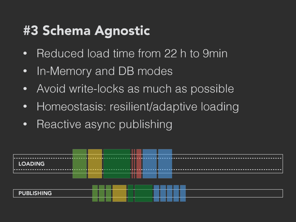 #3 Schema Agnostic • Reduced load time from 22 ...