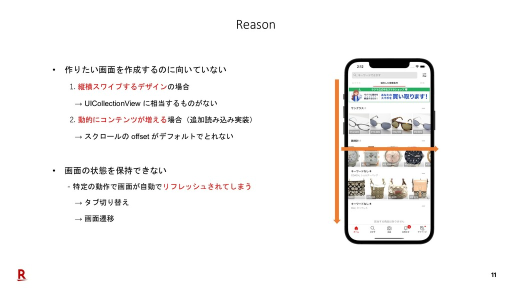 11 Reason • 作りたい画面を作成するのに向いていない 1. 縦横スワイプするデザイン...