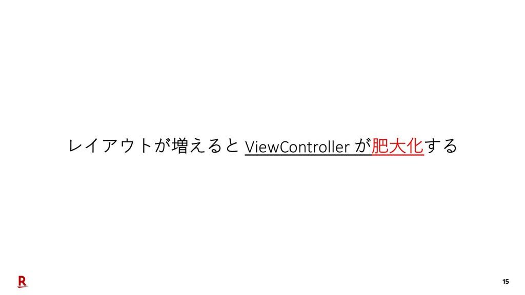 15 レイアウトが増えると ViewController が肥⼤化する