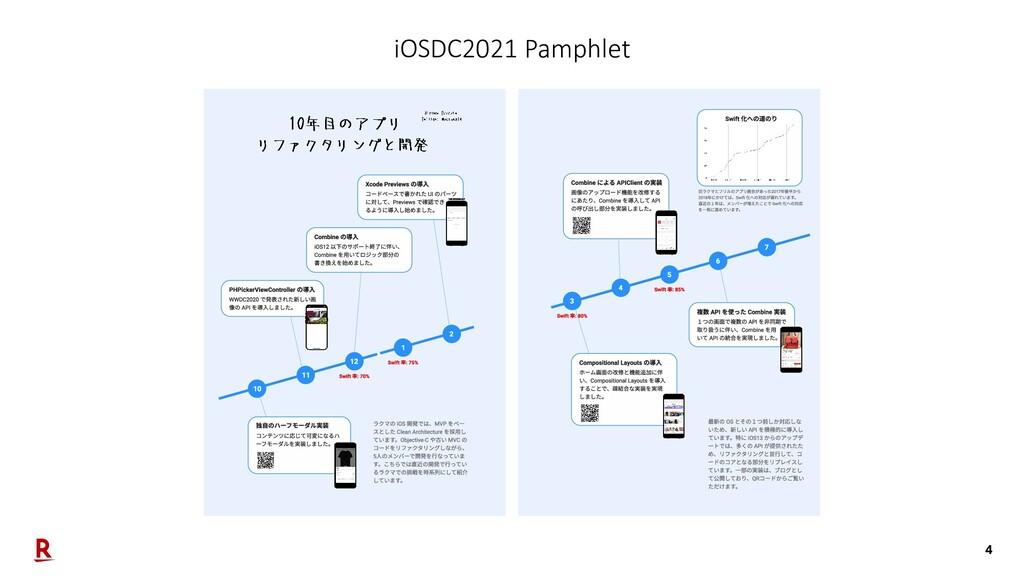 4 iOSDC2021 Pamphlet