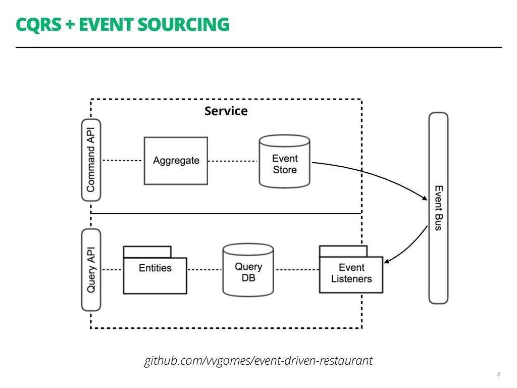 Service CQRS + EVENT SOURCING 8 github.com/vvgo...