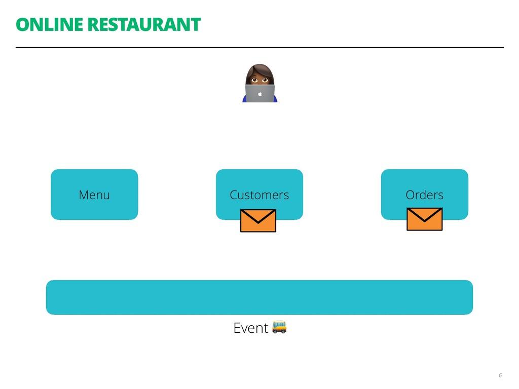 """ONLINE RESTAURANT 6 Customers Menu Orders """" Eve..."""