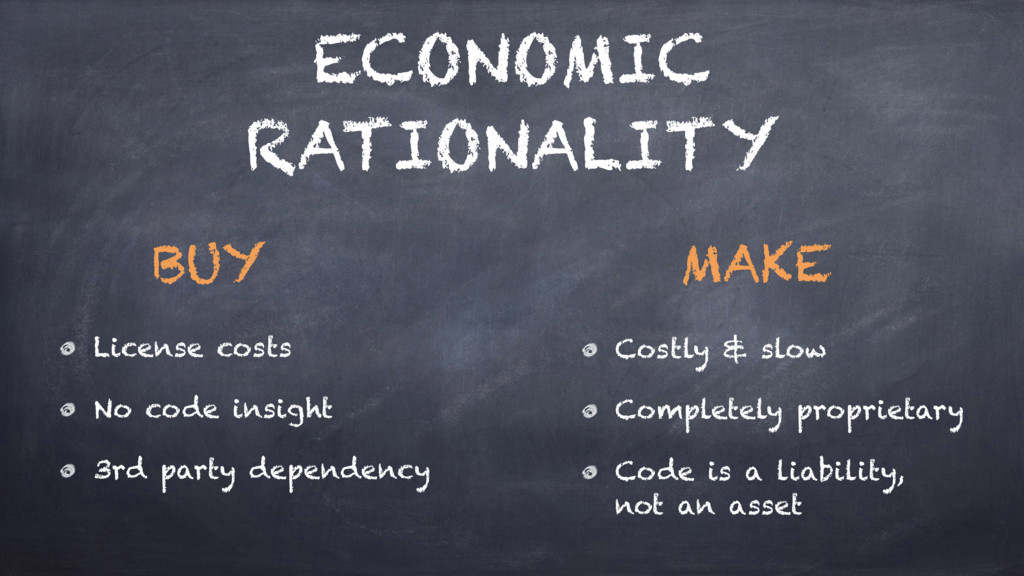 ECONOMIC RATIONALITY License costs No code insi...