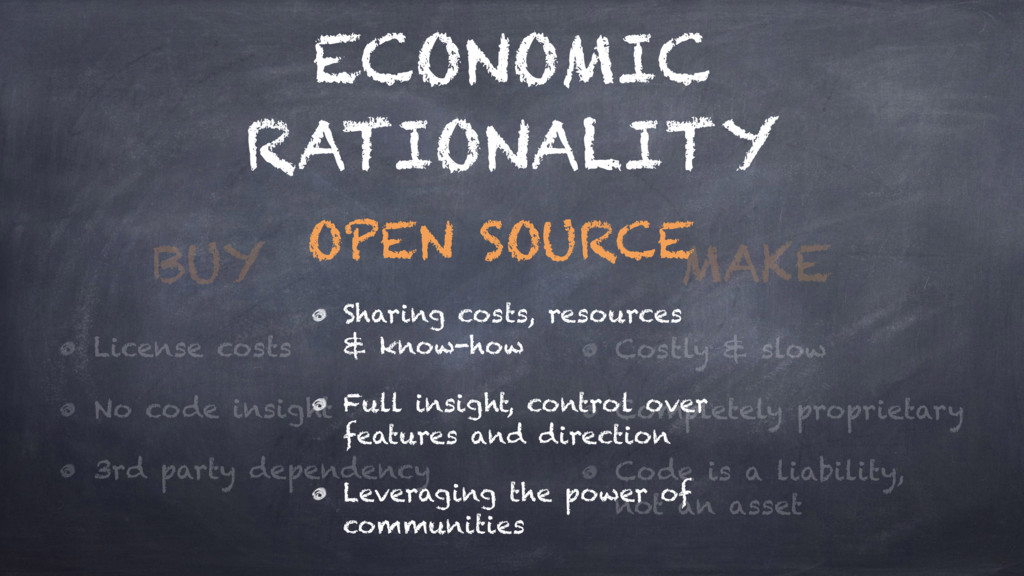 OPEN SOURCE Sharing costs, resources & know-how...