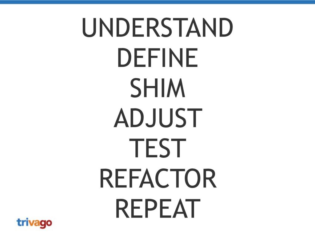UNDERSTAND DEFINE SHIM ADJUST TEST REFACTOR REP...
