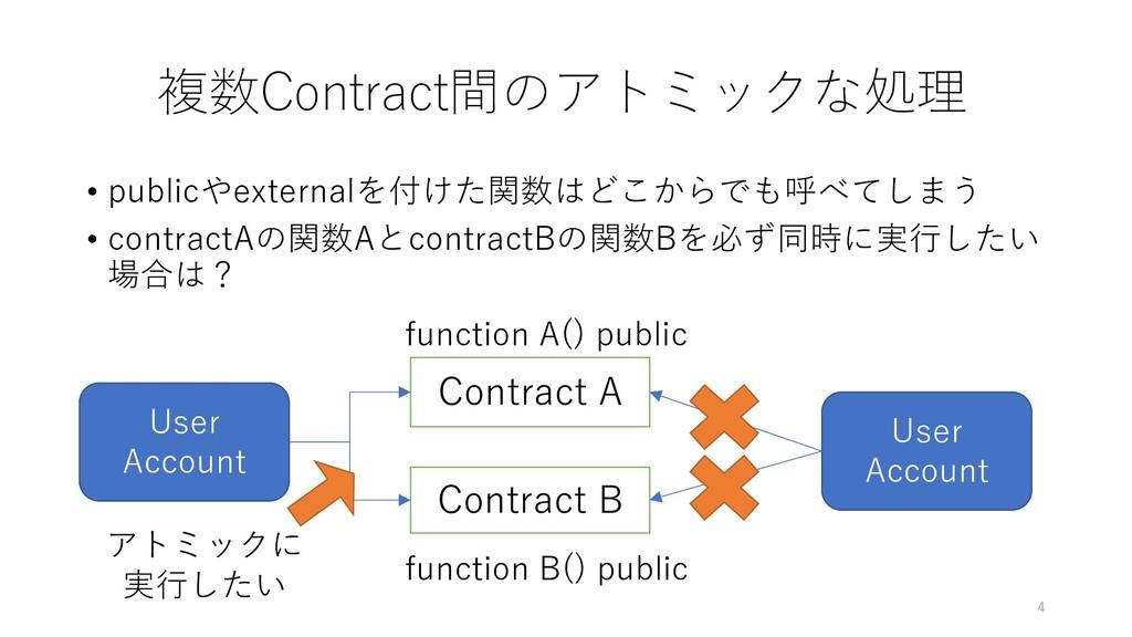 • publicやexternalを付けた関数はどこからでも呼べてしまう • contract...