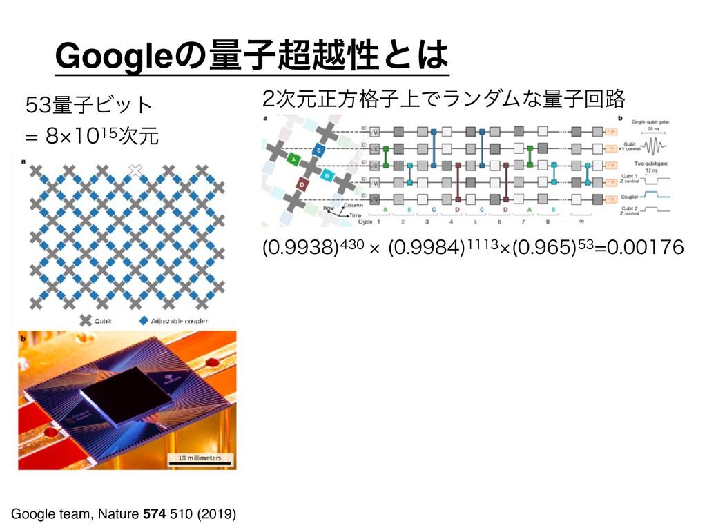 Googleͷྔࢠӽੑͱ Google team, Nature 574 510 (201...