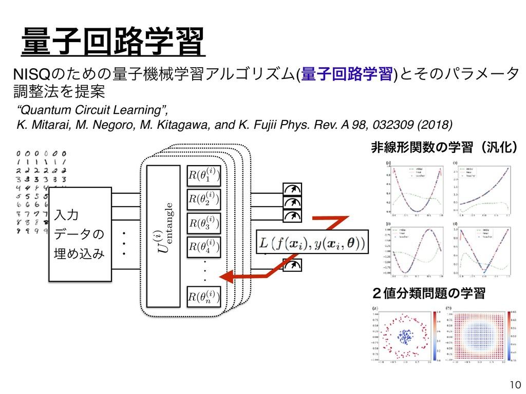 "ྔࢠճ࿏ֶश ""Quantum Circuit Learning"", K. Mitarai, ..."