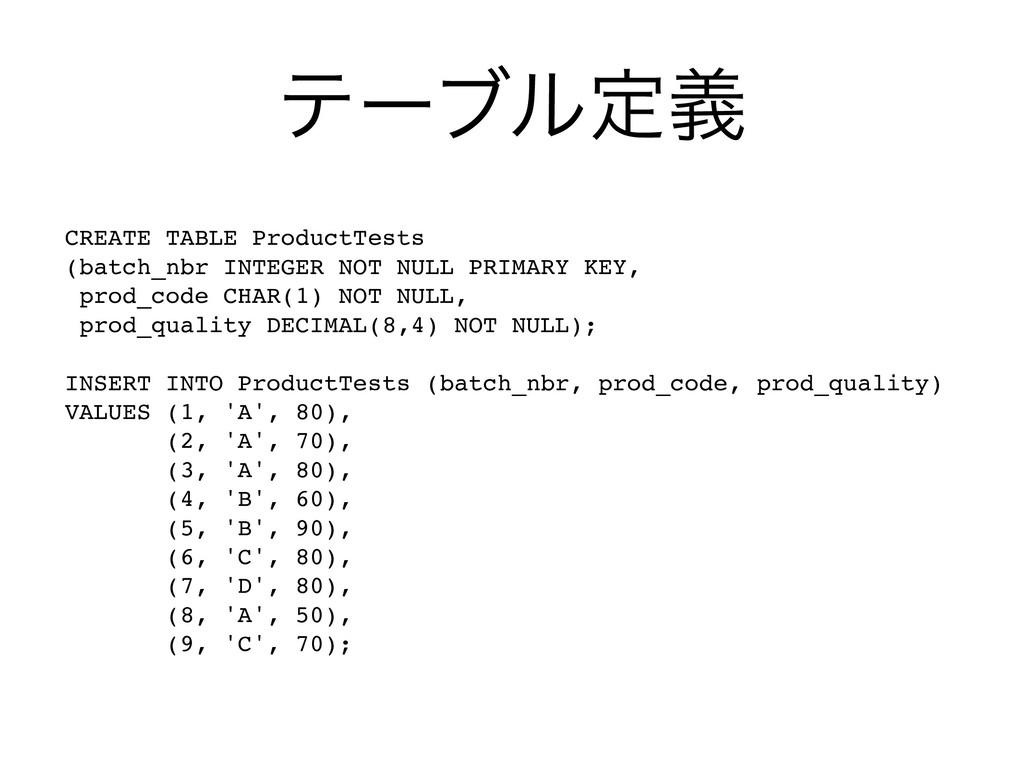 ςʔϒϧఆٛ CREATE TABLE ProductTests (batch_nbr INT...