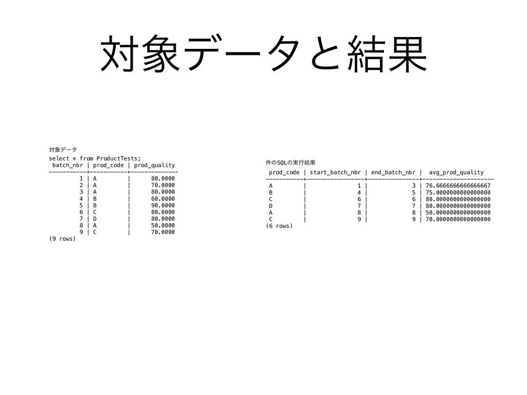 ରσʔλͱ݁Ռ ରσʔλ select * from ProductTests; batc...