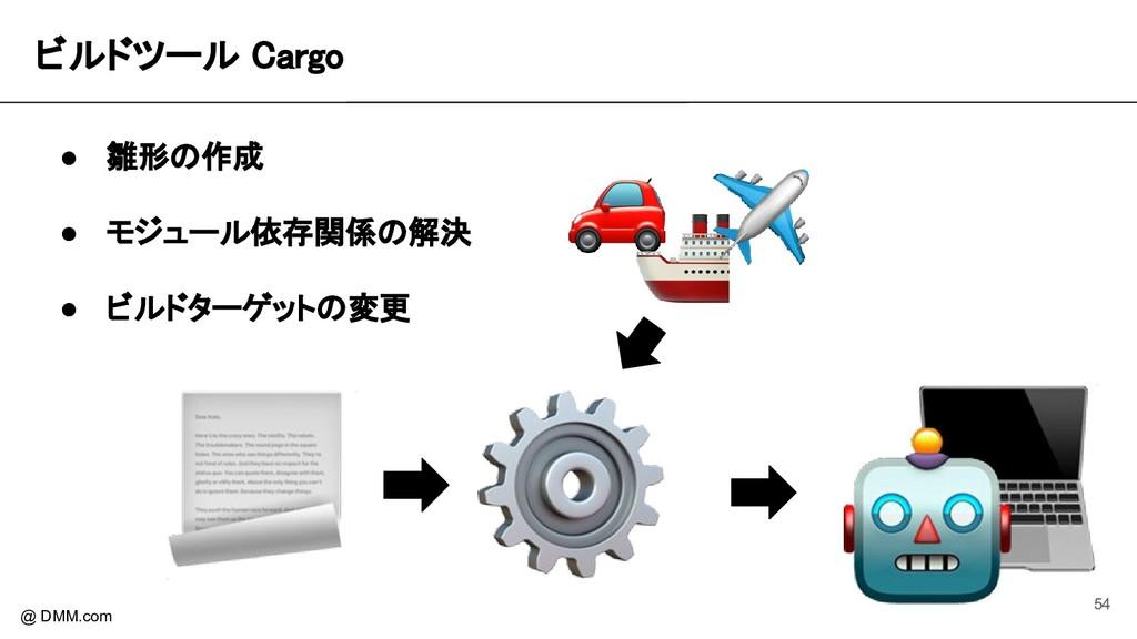 ビルドツール Cargo @ DMM.com ● 雛形の作成 ● モジュール依存関係の解決 ...
