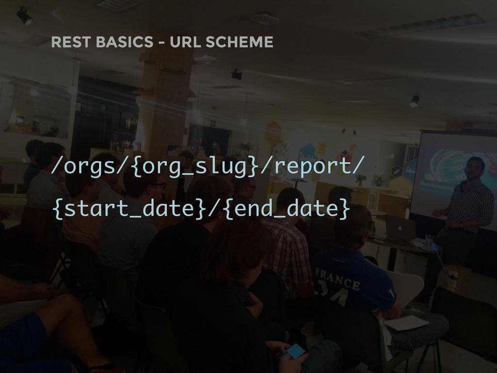 REST BASICS - URL SCHEME /orgs/{org_slug}/repor...
