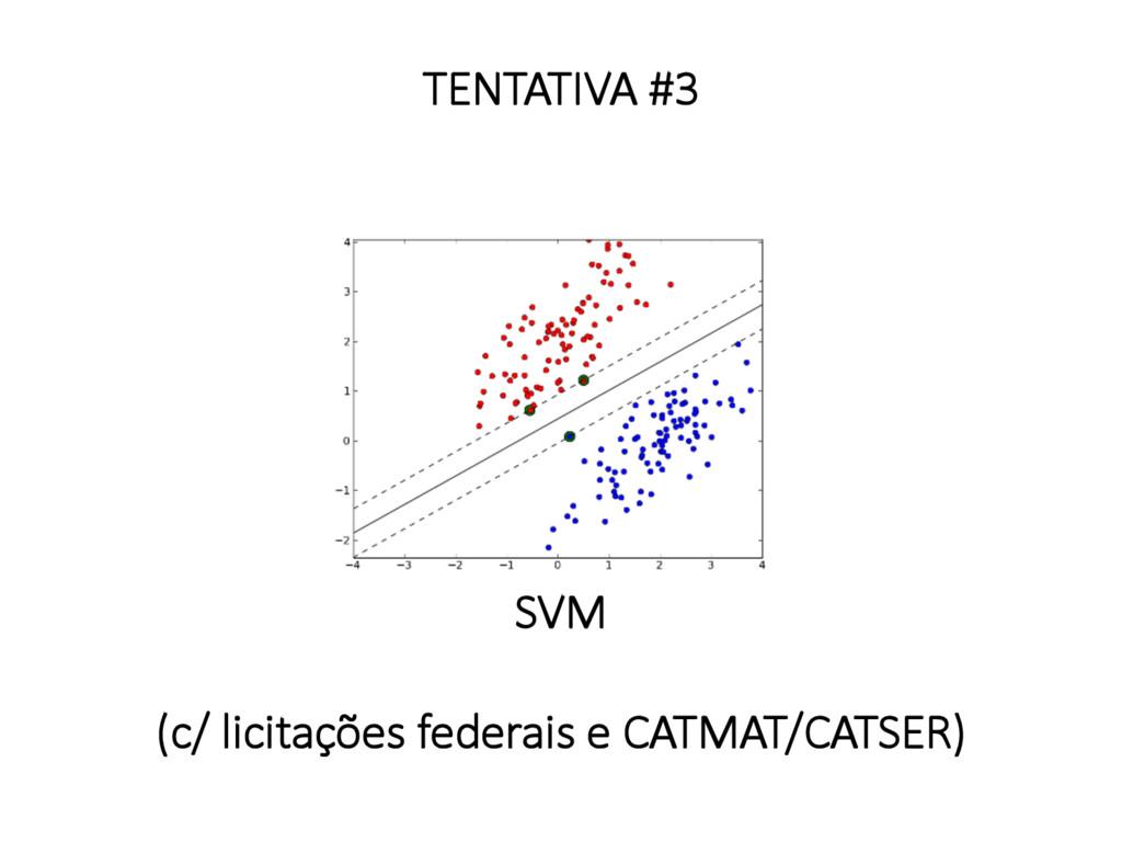 SVM  (c/ licitações federais e CATMAT/CATSE...