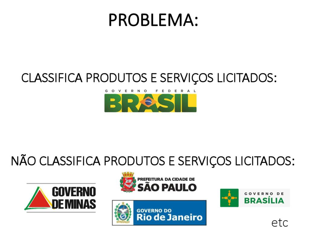 PROBLEMA:   CLASSIFICA PRODUTOS E SERVIÇOS...