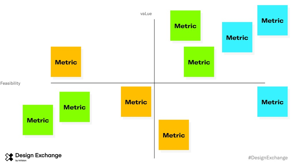 #DesignExchange vaLue Feasibility Metric Metric...