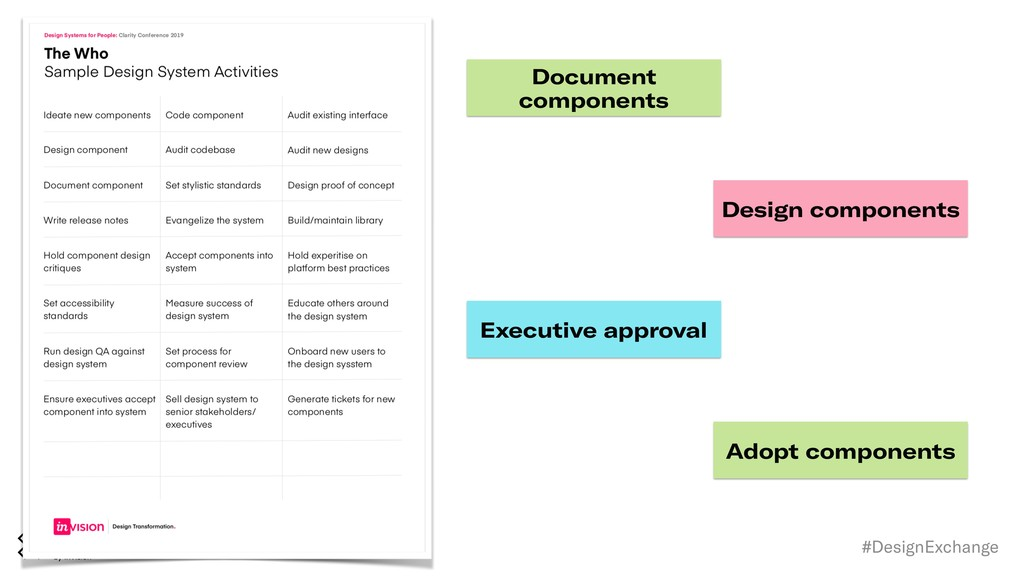 #DesignExchange Design components Document comp...