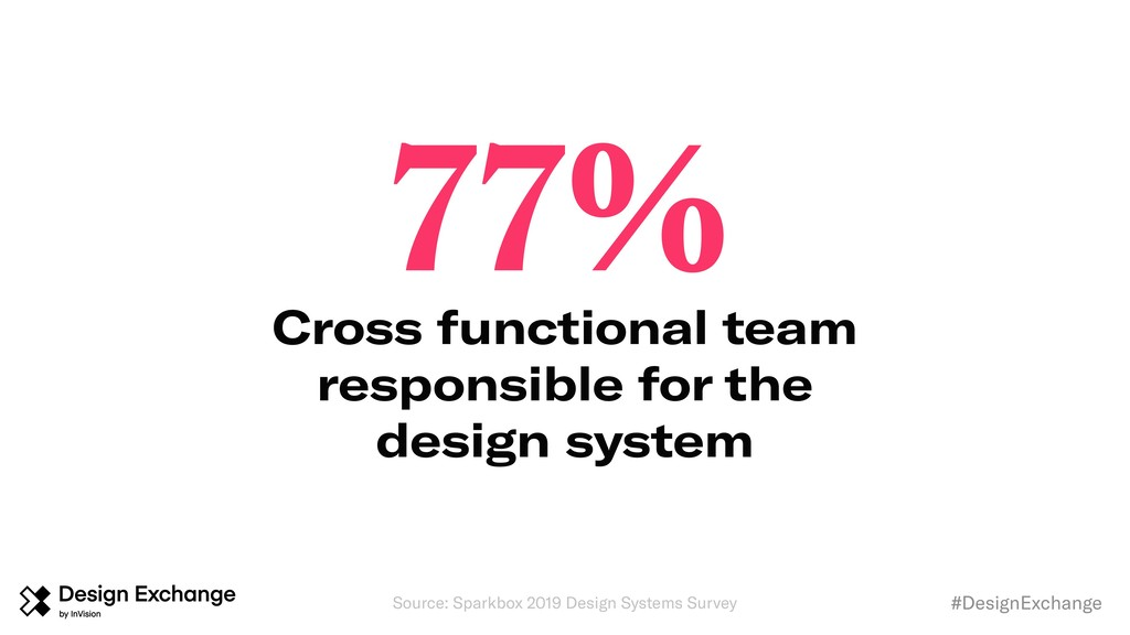#DesignExchange Cross functional team responsib...