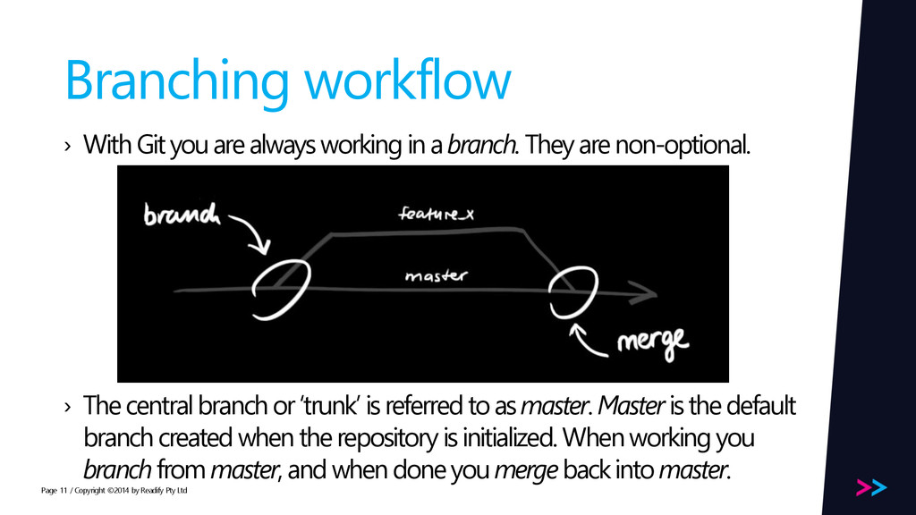 Page Branching workflow › With Git you are alwa...