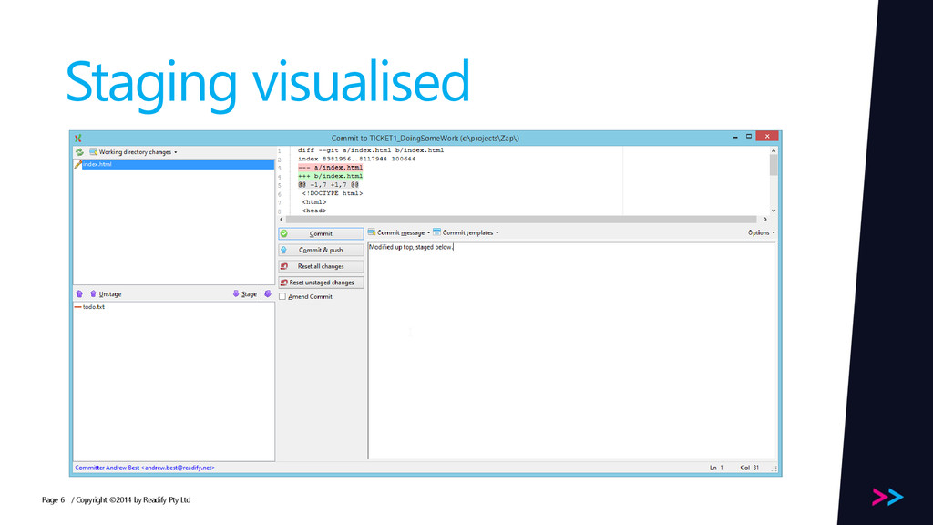 Page Staging visualised / Copyright ©2014 by Re...