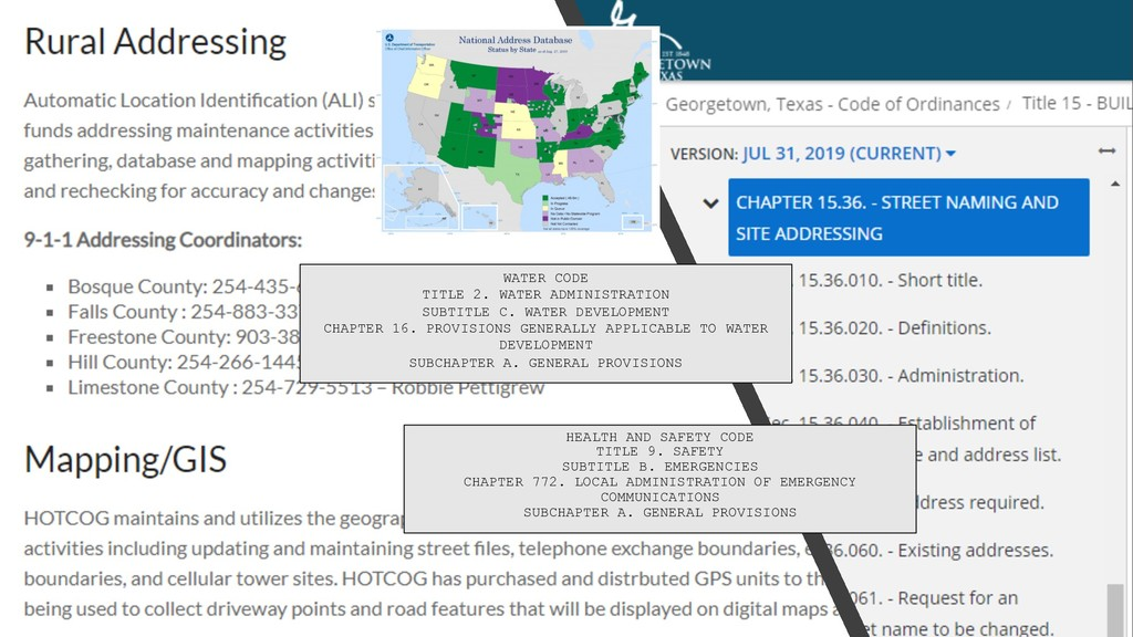 WATER CODE TITLE 2. WATER ADMINISTRATION SUBTIT...