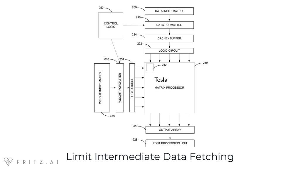 Limit Intermediate Data Fetching Tesla