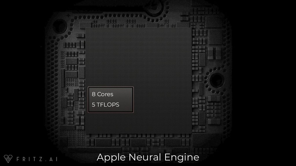 Apple Neural Engine 8 Cores 5 TFLOPS