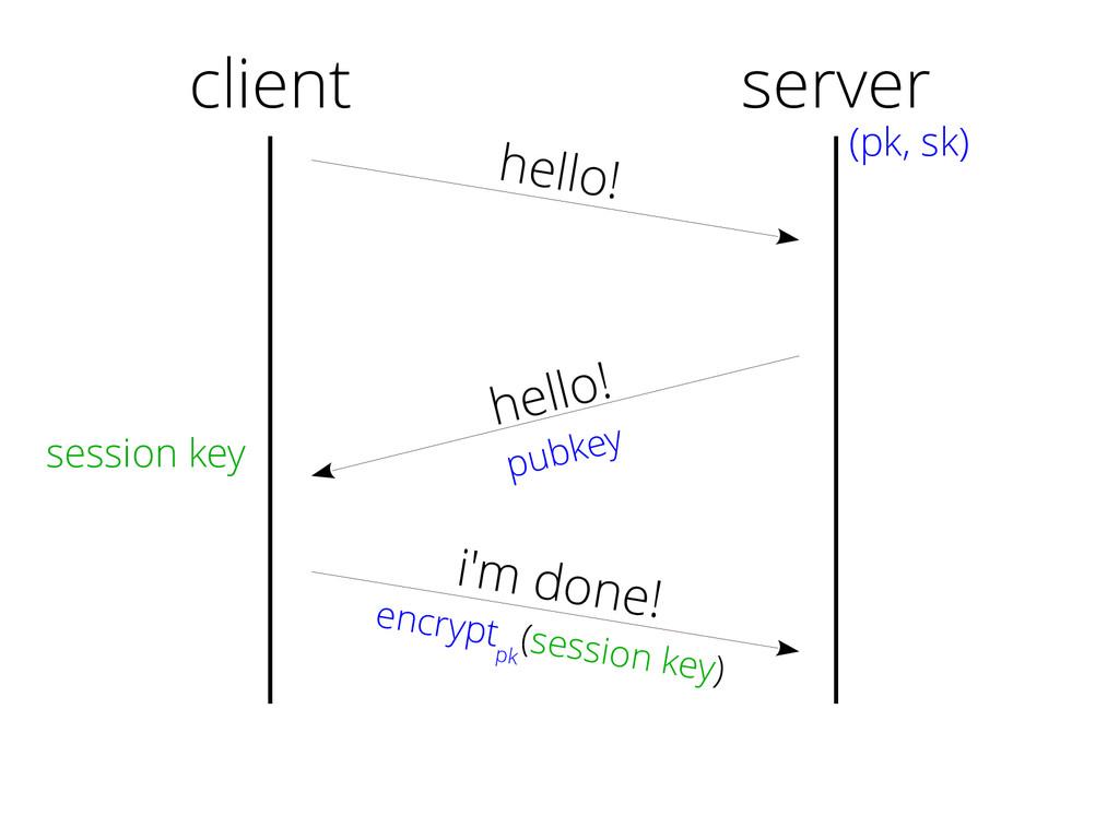 client hello! hello! pubkey i'm done! encrypt p...