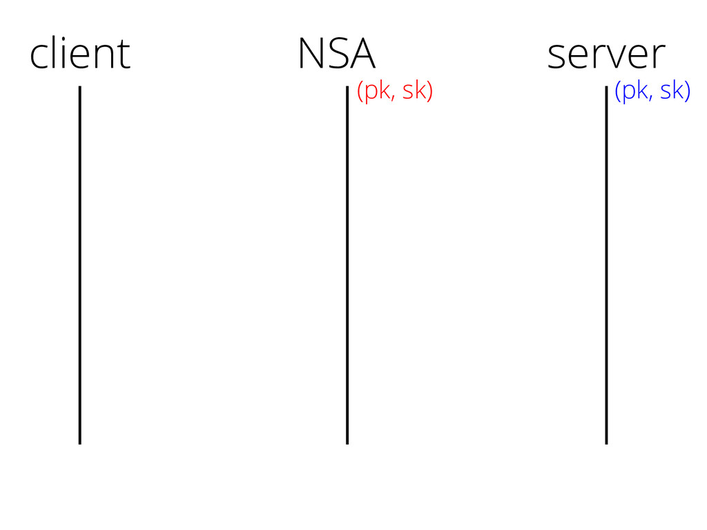 client server (pk, sk) NSA (pk, sk)