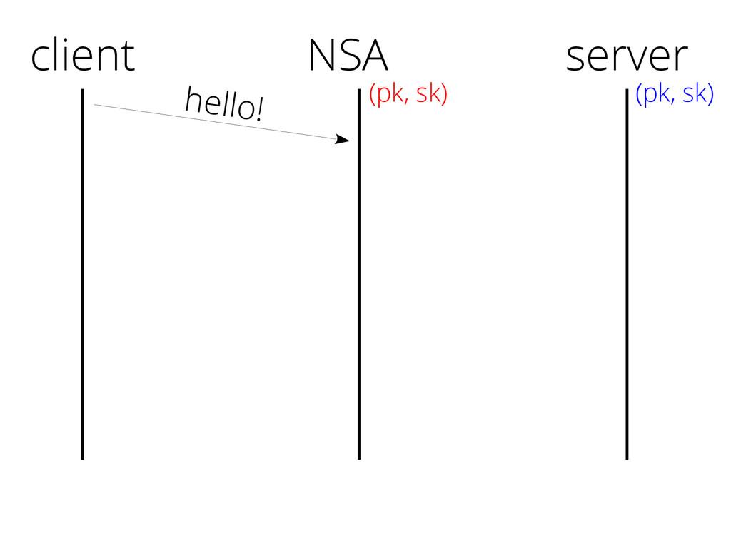 client hello! server (pk, sk) NSA (pk, sk)