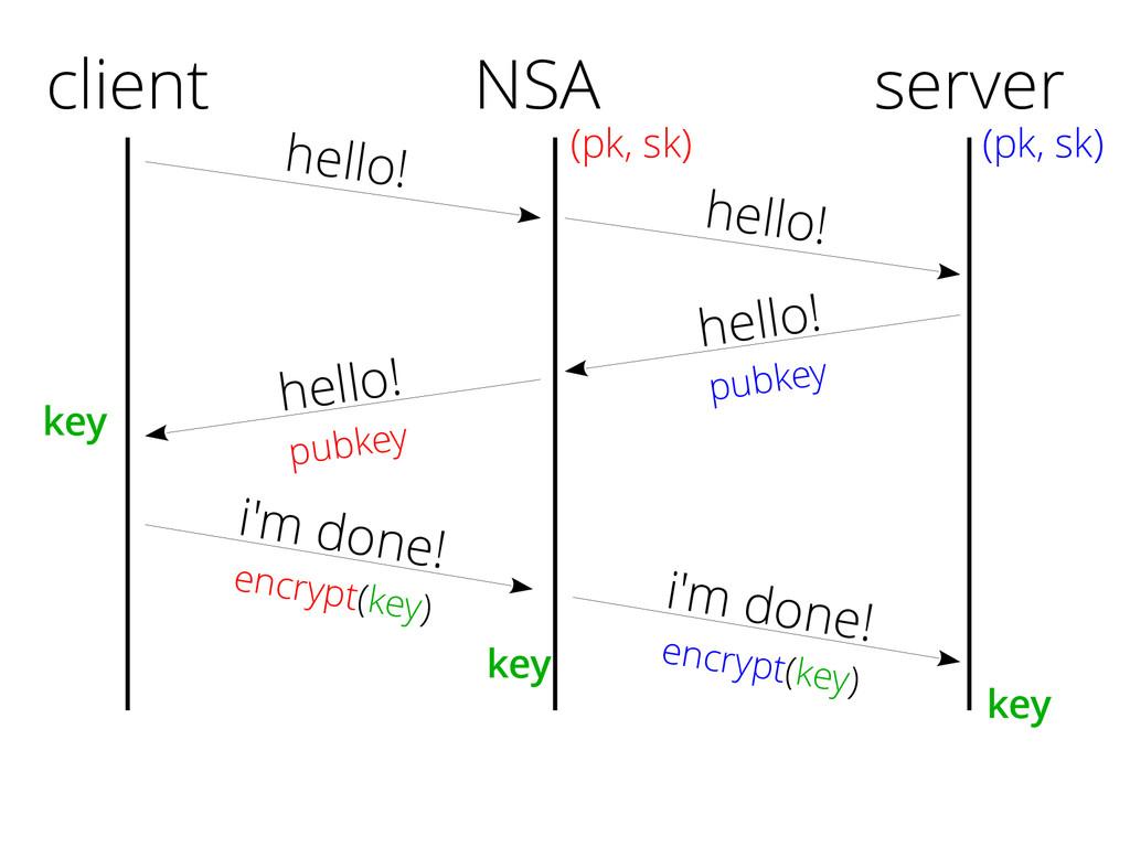 client hello! hello! pubkey i'm done! encrypt(k...