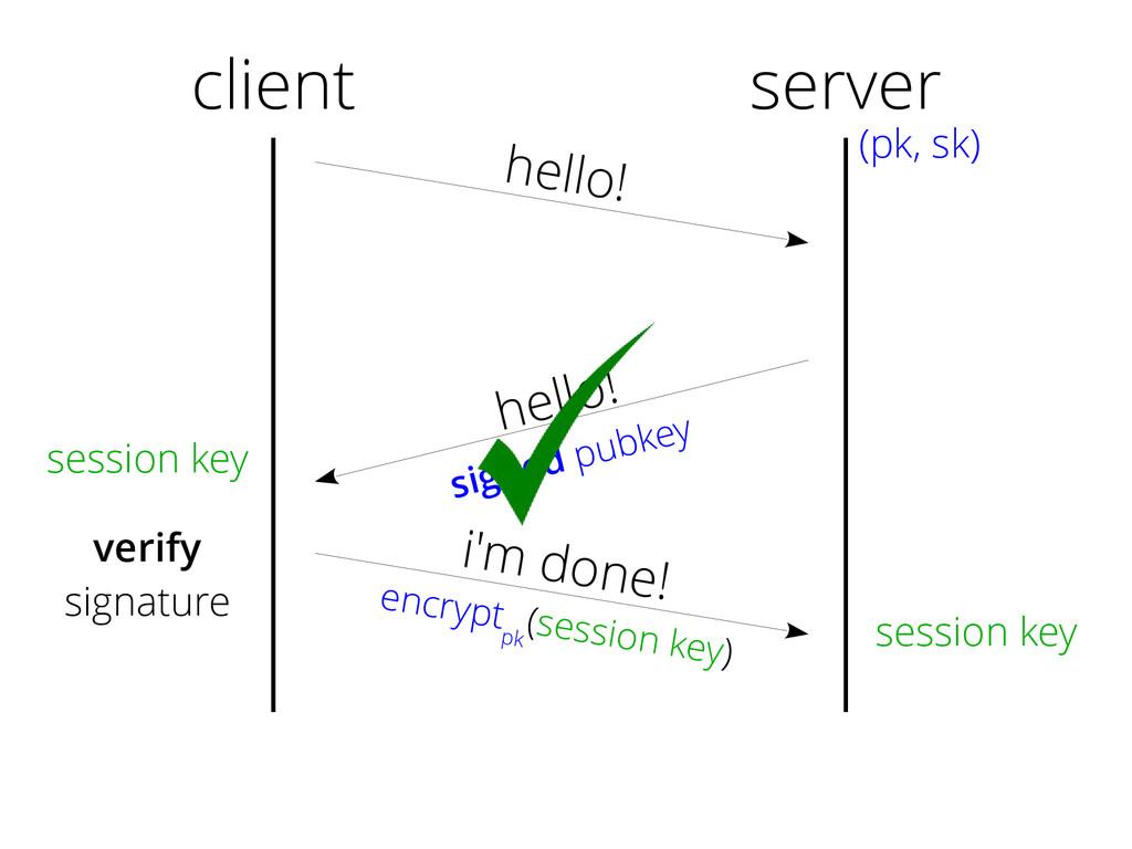 client hello! hello! signed pubkey server (pk, ...