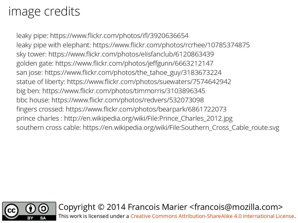 Copyright © 2014 Francois Marier <francois@mozi...
