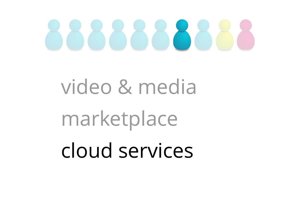video & media marketplace cloud services crash ...