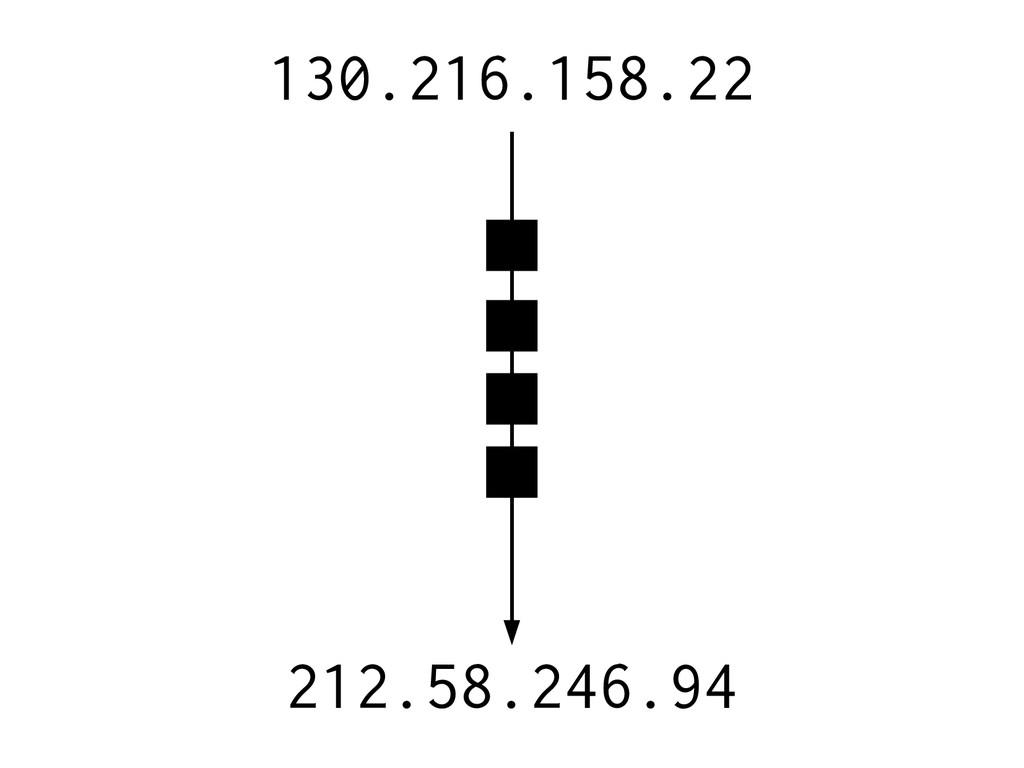 130.216.158.22 212.58.246.94