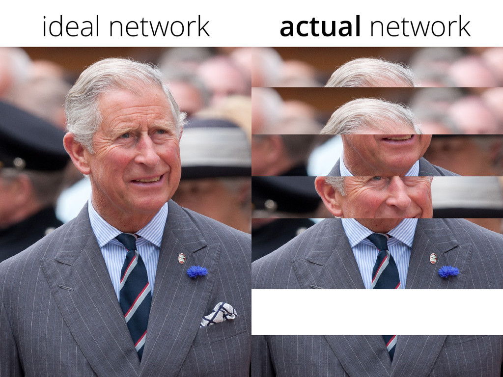 ideal network actual network