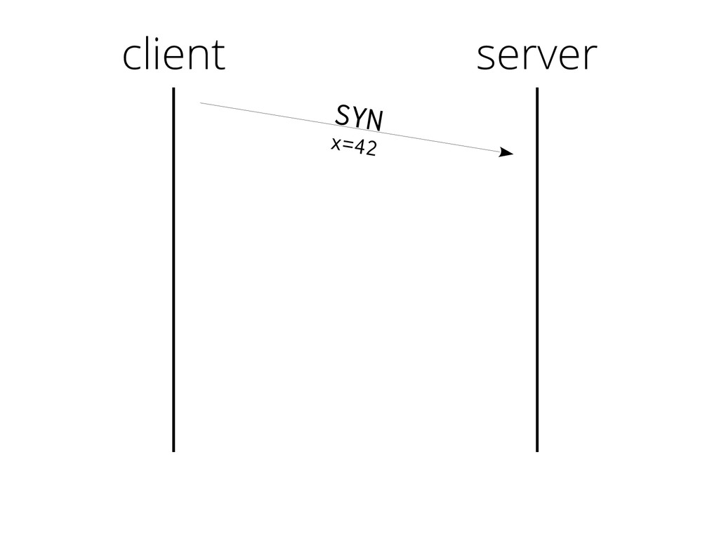 client SYN x=42 server