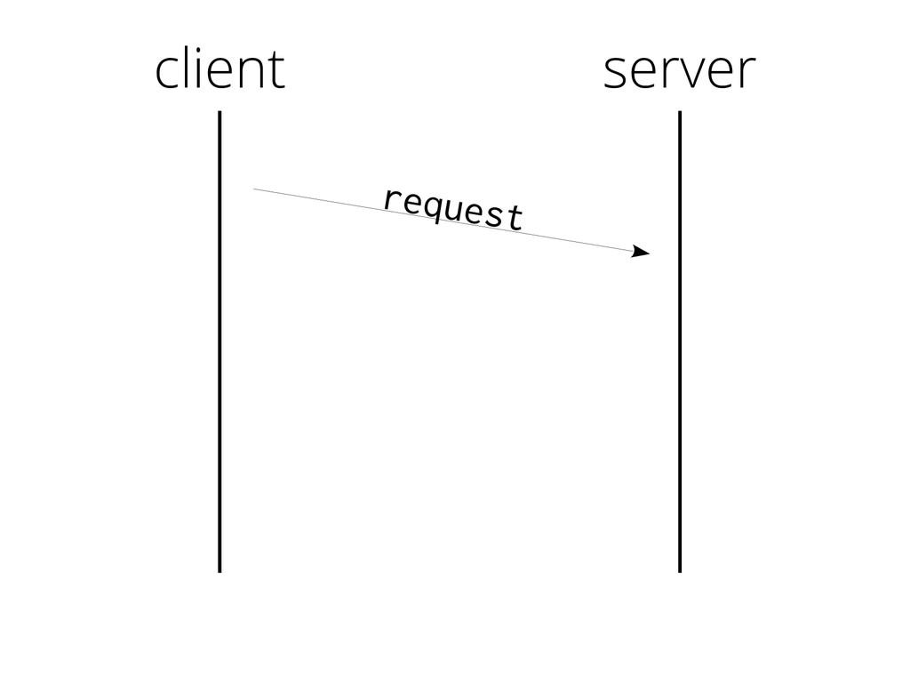 client request server