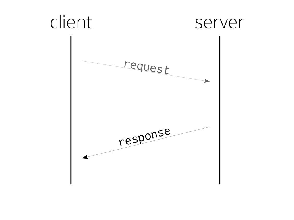 client request response server