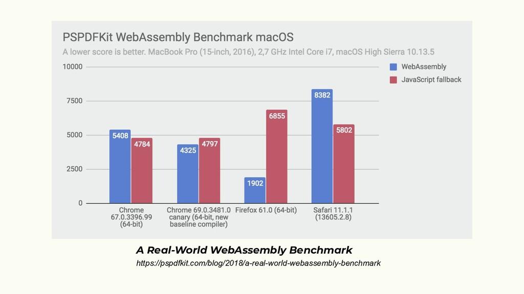 A Real-World WebAssembly Benchmark https://pspd...