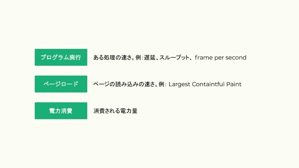ページロード プログラム実行 電力消費 ある処理 速さ。例:遅延、スループット、 frame ...