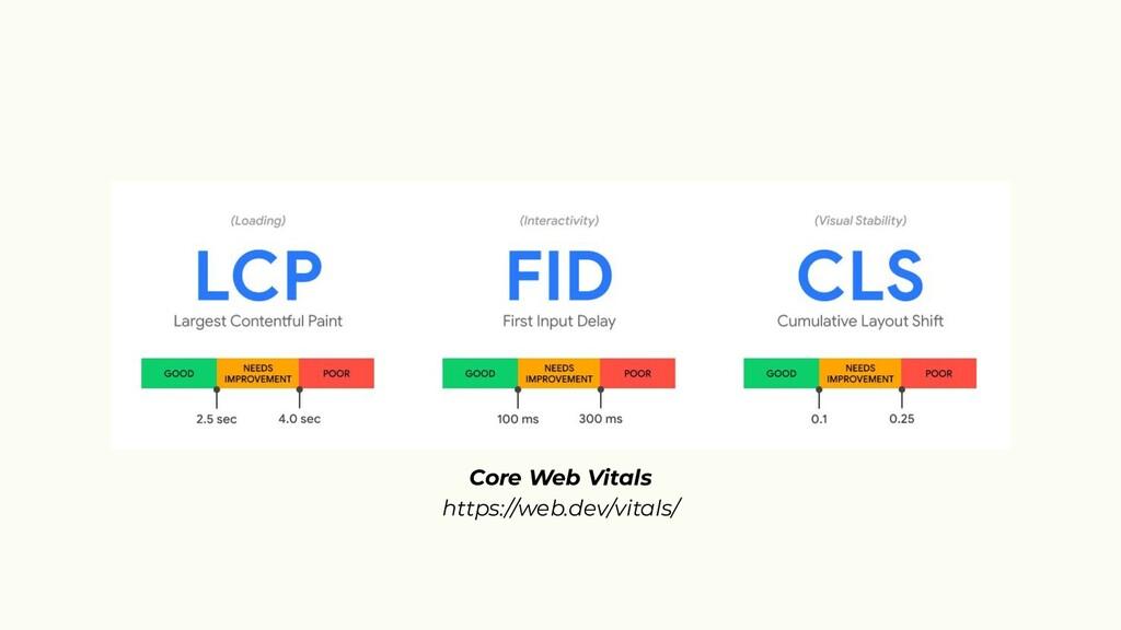 Core Web Vitals https://web.dev/vitals/