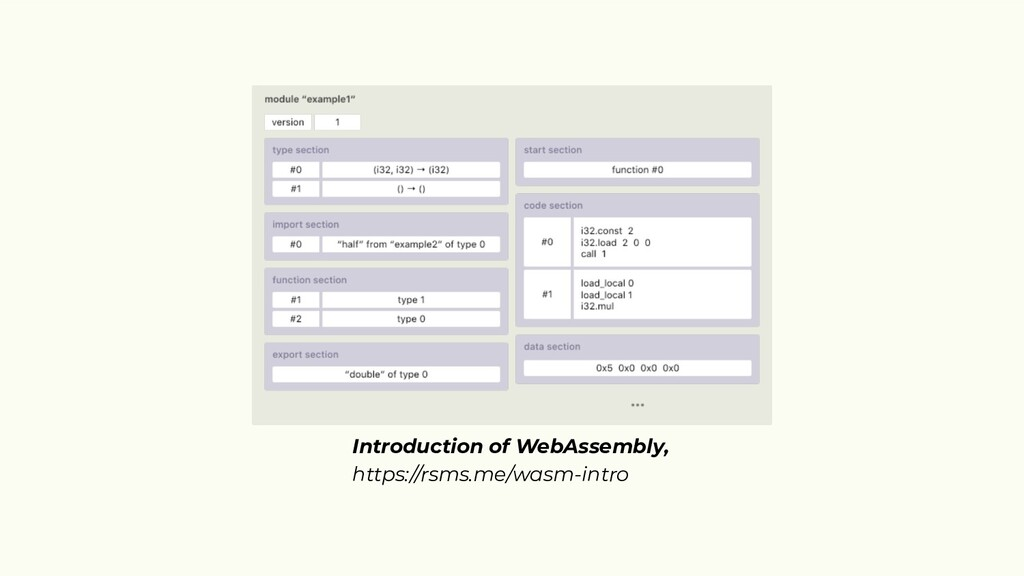 Introduction of WebAssembly, https://rsms.me/wa...