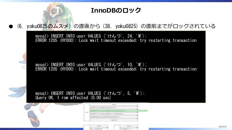 InnoDBのロック (6, yoku0825のムスメ) の直後から (38, yoku082...