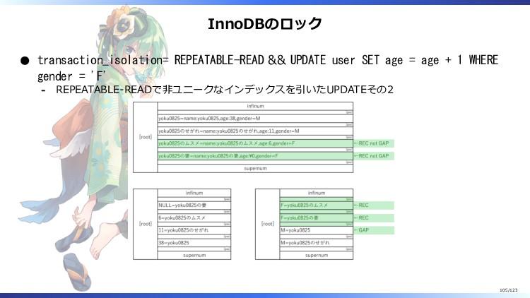 InnoDBのロック transaction_isolation= REPEATABLE-RE...