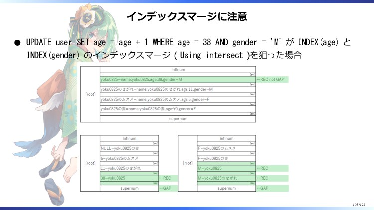 インデックスマージに注意 UPDATE user SET age = age + 1 WHER...