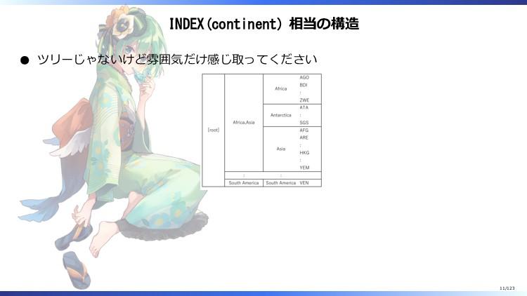 INDEX(continent) 相当の構造 ツリーじゃないけど雰囲気だけ感じ取ってください ...