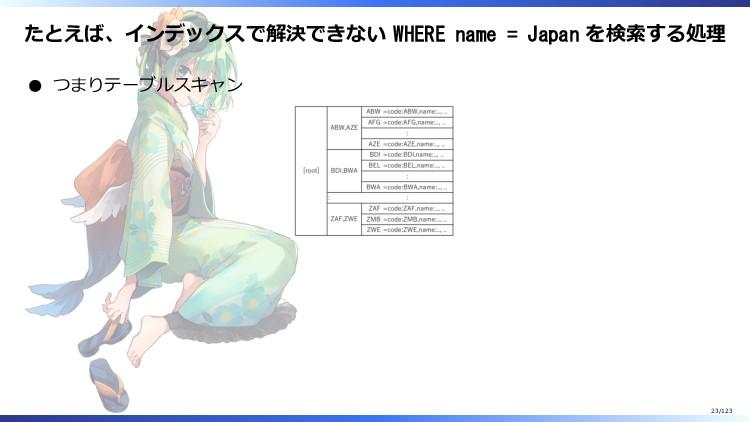たとえば、インデックスで解決できない WHERE name = Japan を検索する処理 つ...