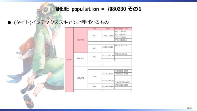 WHERE population = 7980230 その1 (タイト)インデックススキャンと...