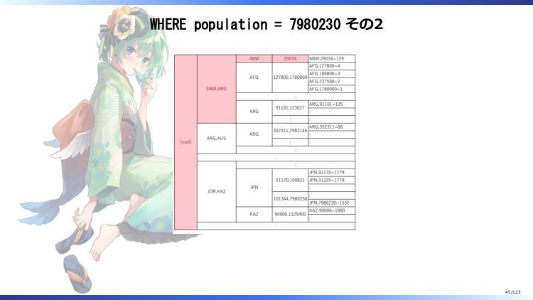 WHERE population = 7980230 その2 45/123