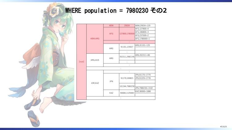 WHERE population = 7980230 その2 47/123
